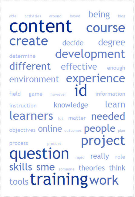 LCBQ Tag Cloud