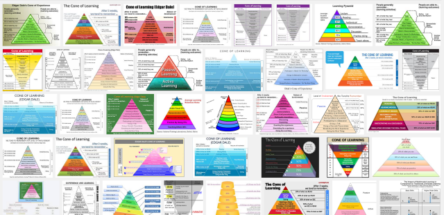 Image search results for Cone of Learning