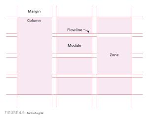 Grid layout diagram