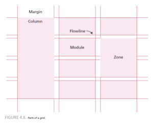 Grid layout diagram