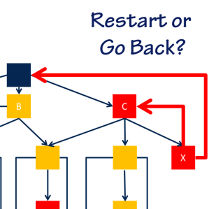 Restart or Go Back?