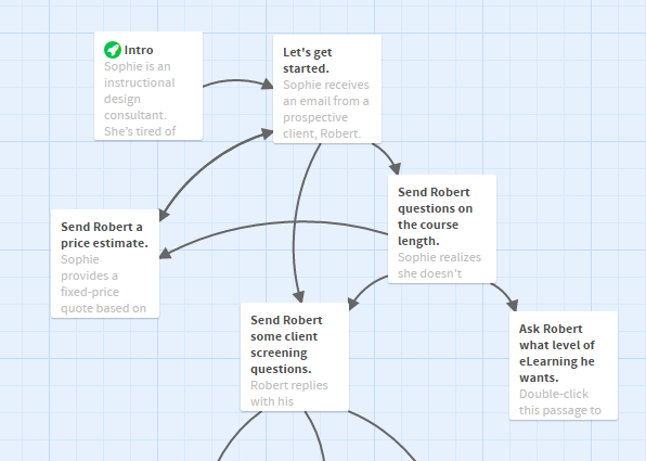 Screenshot from Twine showing choices reused
